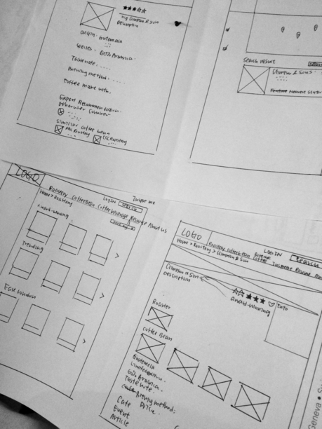 Wireframe sketch with proper grid and line